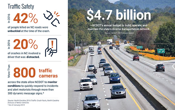 Use Your Voice With the NC Department of Transportation and GET INVOLVED in upcoming NCDOT Moves 2050 projects!